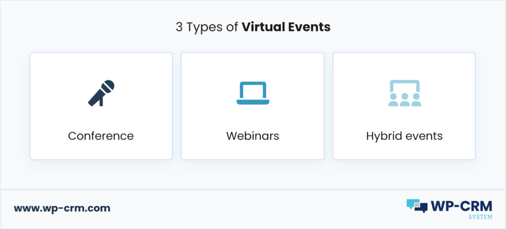 3 Types of Virtual Events
