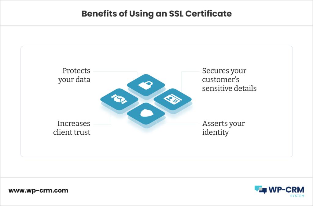 Benefits of Using an SSL Certificate