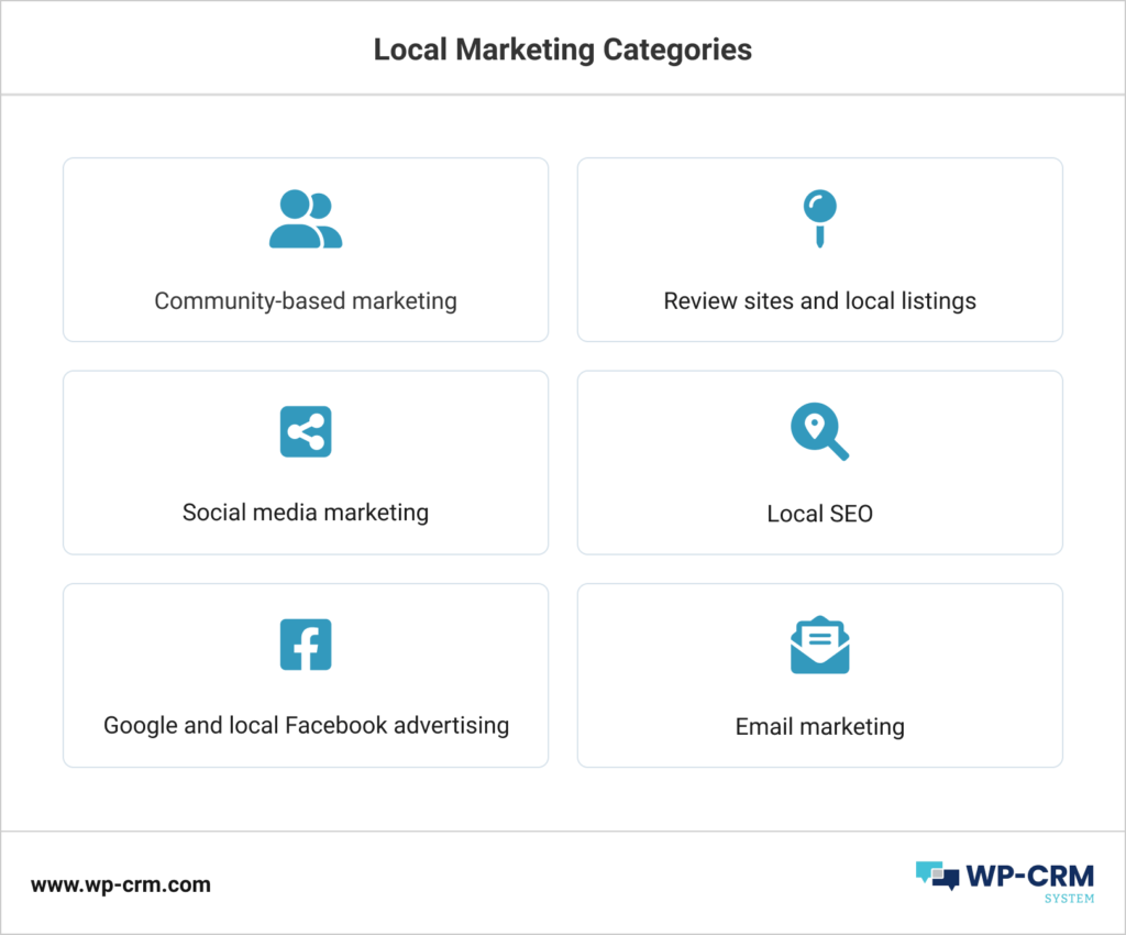 Local Marketing Categories