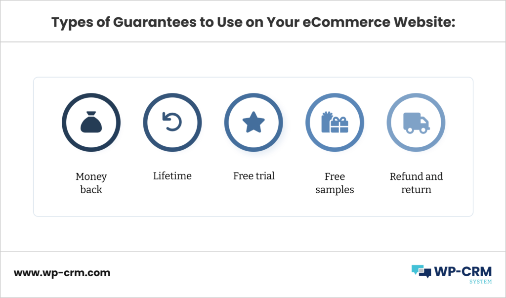 Types of Guarantees to Use on Your eCommerce Website