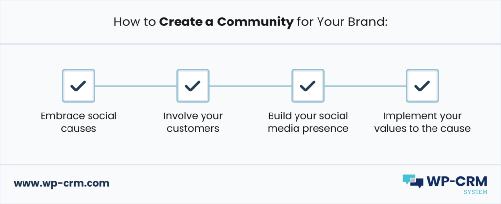 How to Create a Community for Your Brand