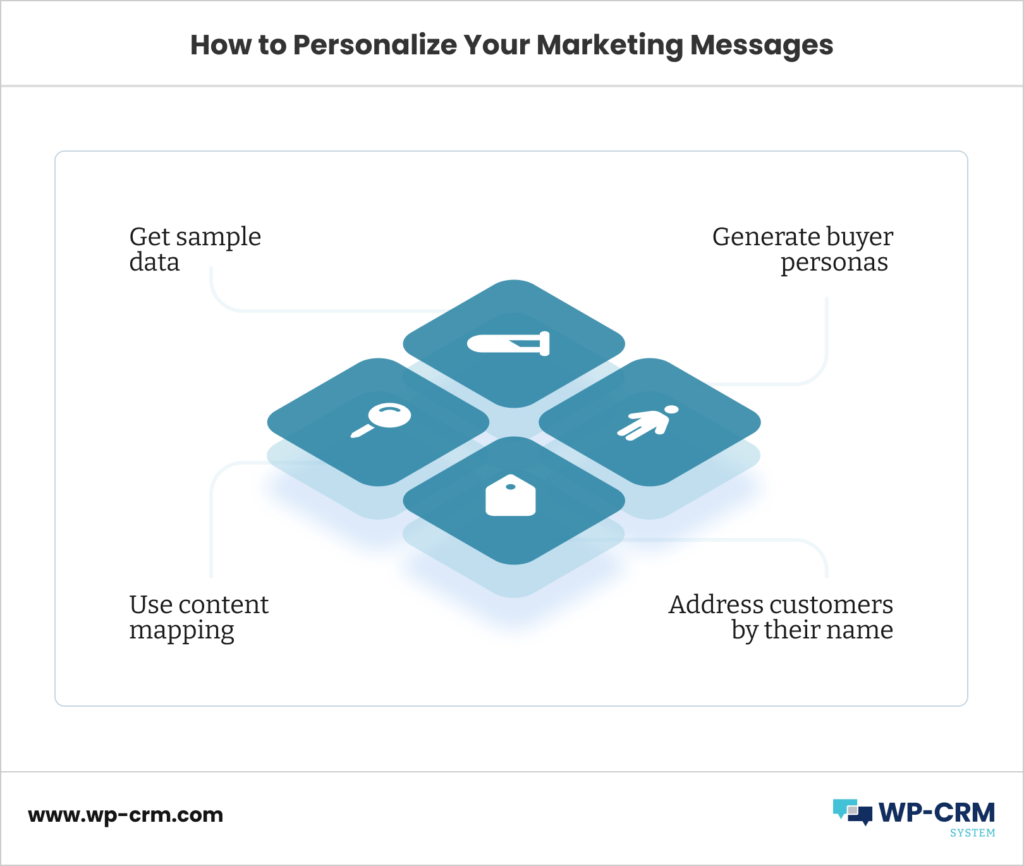 How to Personalize Your Marketing Messages