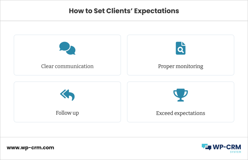 How to Set Clients' Expectations