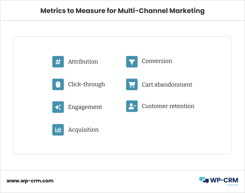 Metrics to Measure for Multi-Channel Marketing