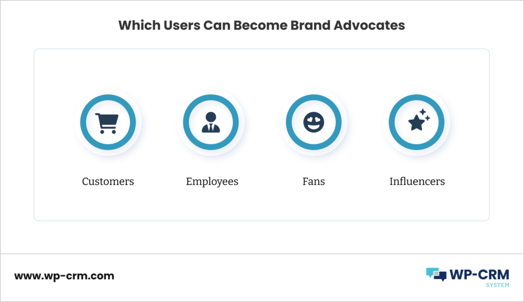 Which Users Can Become Brand Advocates