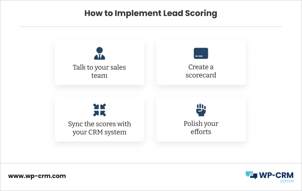 How to Implement Lead Scoring