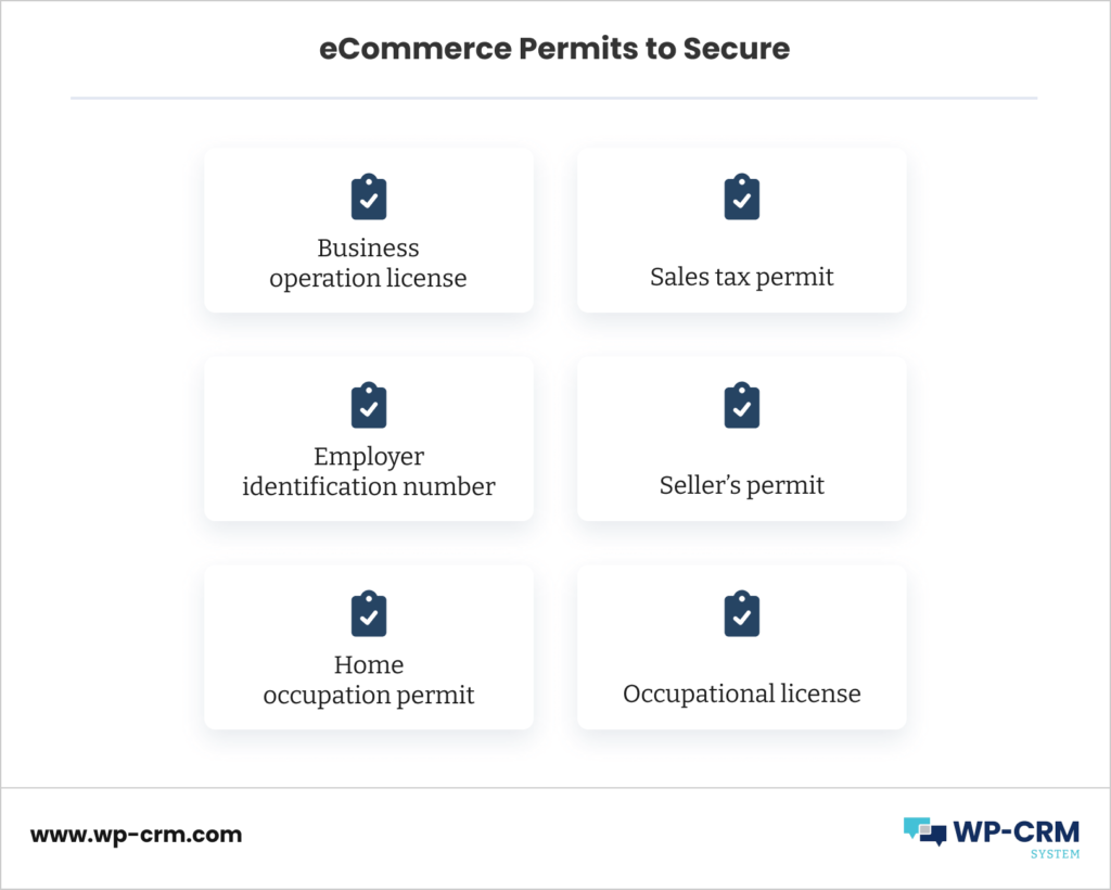 eCommerce Permits to Secure